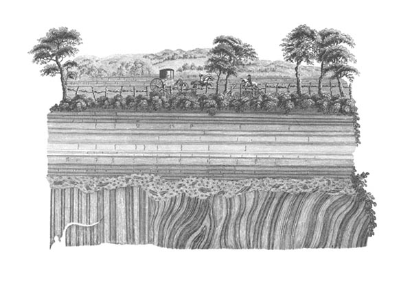 1787 engraving of Hutton's Unconformity by John Clerk