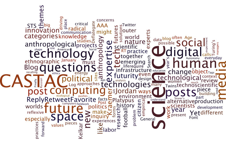 Word cloud from CASTAC blog posts. The alrgest words are CASTAC, science, technology, future, social, media, human, expertise, space, computing, and digital.