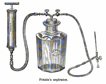 Drawing of a glass vial with two tubes entering through the top, one connected to a pump and one to a syringe. By Henry R. Wharton - Figure 107, p. 97, Minor surgery, Henry R. Wharton, in System of surgery, vol. II, Frederic S. Dennis and John S. Billings, eds., Philadelphia: Lea Brothers & Co., 1895., Public Domain, Link