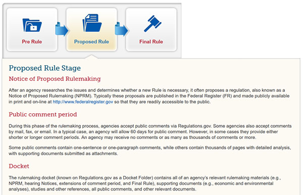 """Screenshot. There is a graphic at the top shows """"Pre Rule"""" leading into """"Proposed Rule"""" and that leading into """"Final Rule"""". """"Proposed Rule"""" is highlighted and an information ballon below it contains information on """"Notice of Proposed Rulemaking,"""" """"Public comment period"""" and """"Docket""""."""
