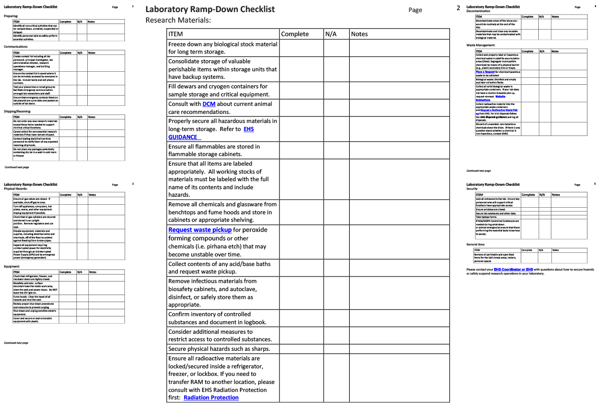 Five pages of text-filled tables display the large number of tasks to be completed for safely ramping down a research lab. Page 2 is enlarged to show examples of tasks related to research materials like infectious samples or valuable biological stocks. Transcription of page two available in footnote 1.