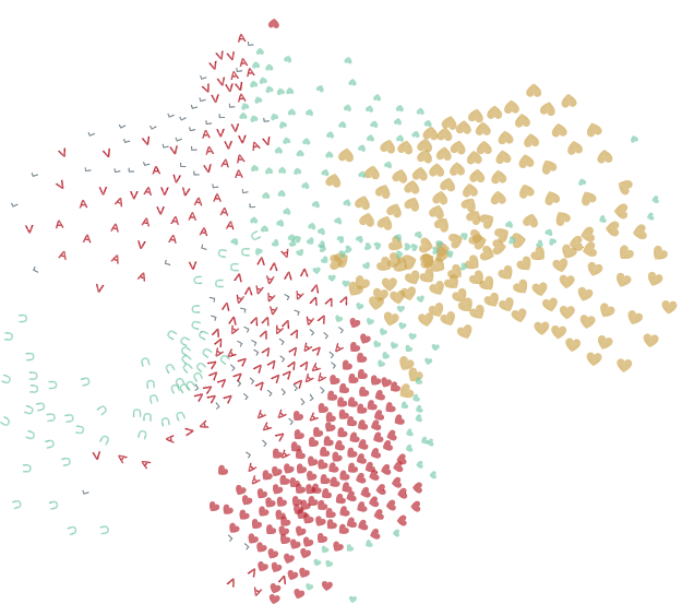 A visualization of a flocking algorithm consisting of colored letters and heart symbols